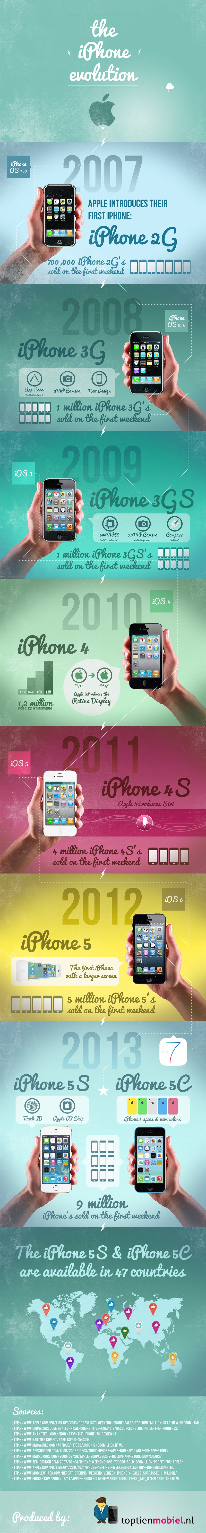 the-iphone-evolution-2-big